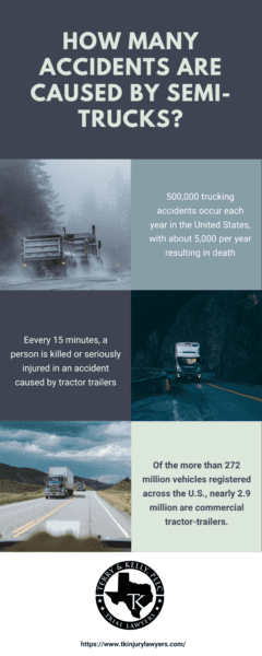 Trucking Accident Facts and Statistics