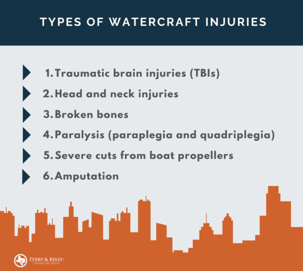 Austin Boating Accident Lawyers
